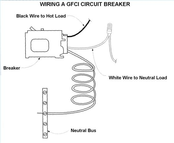 forums    just talking    electrical box with gfci breaker wiring